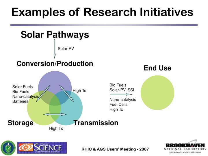 Examples of Research Initiatives