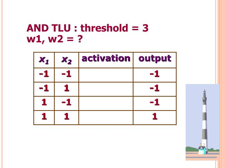 AND TLU : threshold = 3