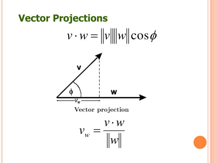 Vector Projections