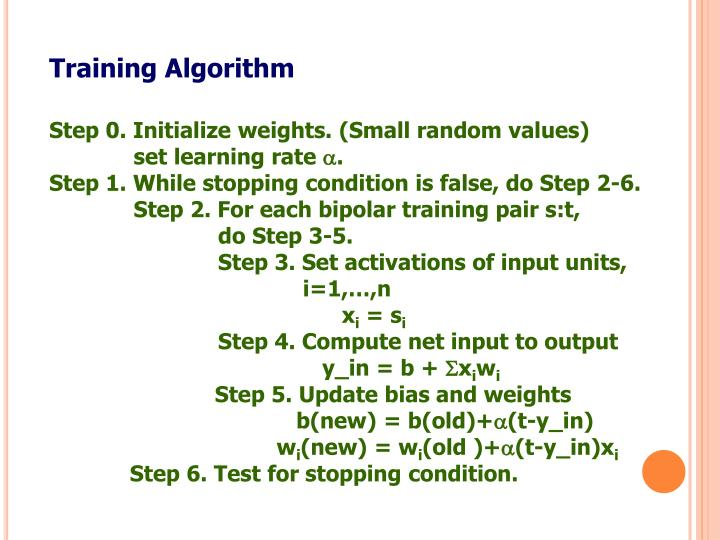 Training Algorithm