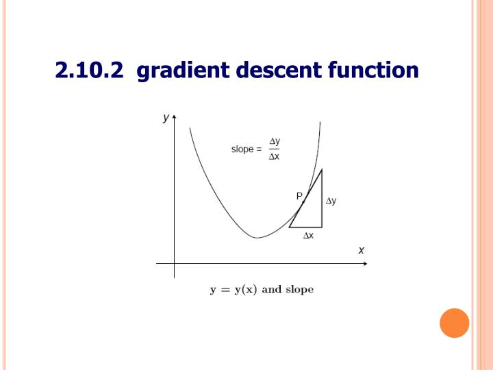 2.10.2  gradient descent function