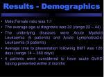 results demographics