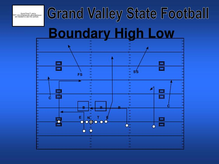 Boundary High Low