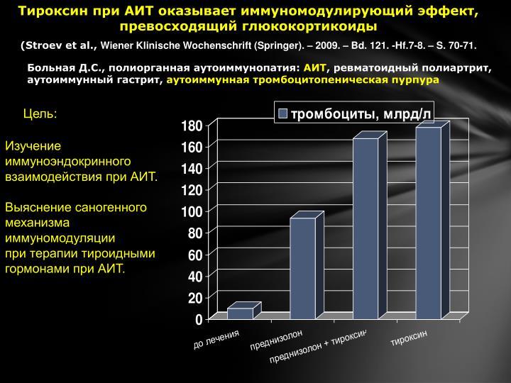 Тироксин при АИТ оказывает иммуномодулирующий эффект, превосходящий глюкокортикоиды