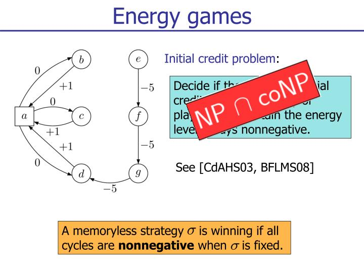 Energy games
