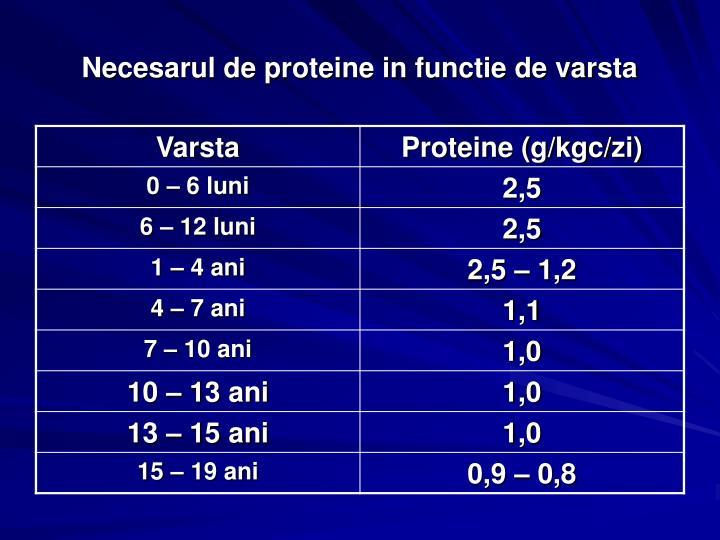 Necesarul de proteine in functie de varsta