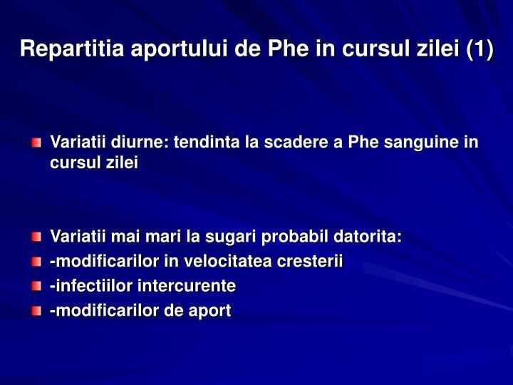 Repartitia aportului de Phe in cursul zilei (1)