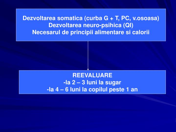 Dezvoltarea somatica (curba G + T, PC, v.osoasa)