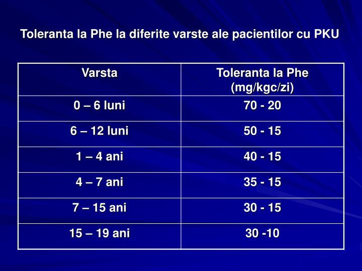 Toleranta la Phe la diferite varste ale pacientilor cu PKU