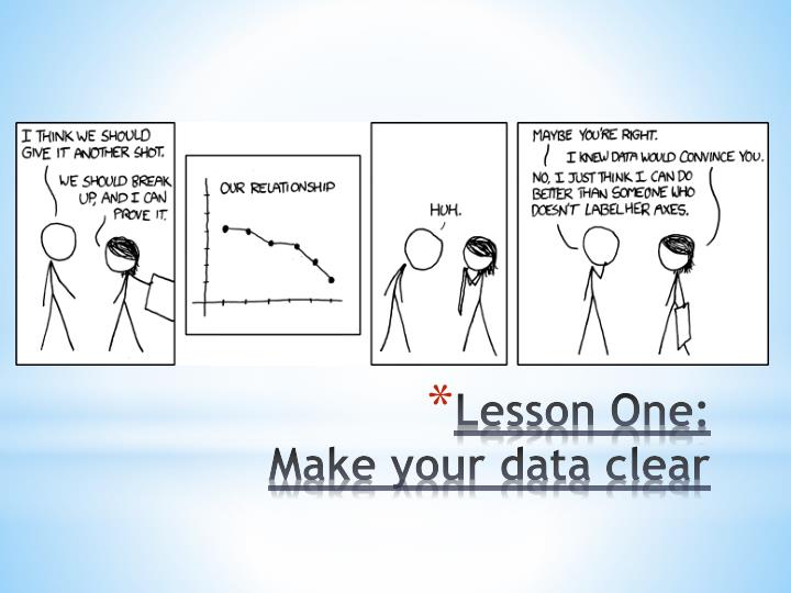 Lesson one make your data clear