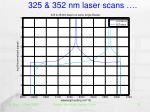 325 352 nm laser scans
