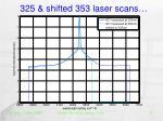 325 shifted 353 laser scans