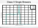 class ii single brewers