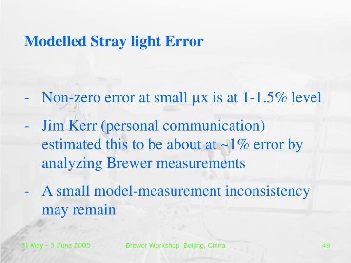 Modelled Stray light Error