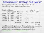 spectrometer gratings and marks