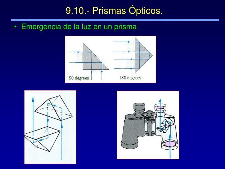 9.10.- Prismas Ópticos.