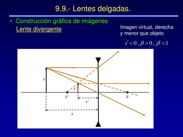 Imagen virtual, derecha y menor que objeto