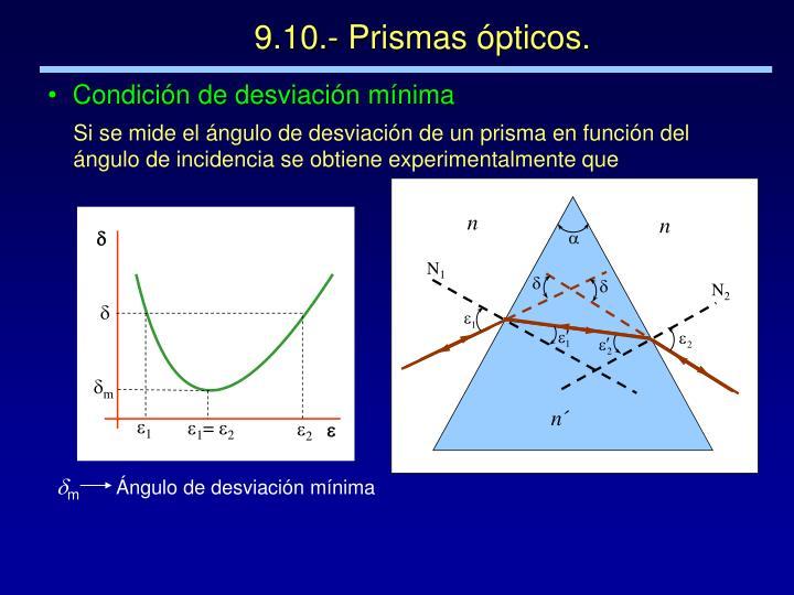 Si se mide el ángulo de desviación de un prisma en función del ángulo de incidencia se obtiene experimentalmente que