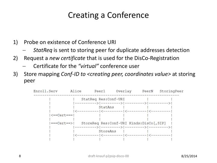 Creating a Conference