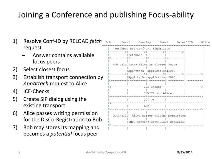 Joining a Conference and publishing Focus-ability