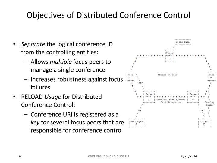 Objectives of Distributed Conference Control