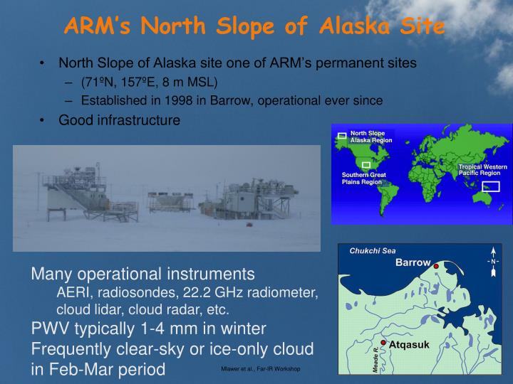 ARM's North Slope of Alaska Site