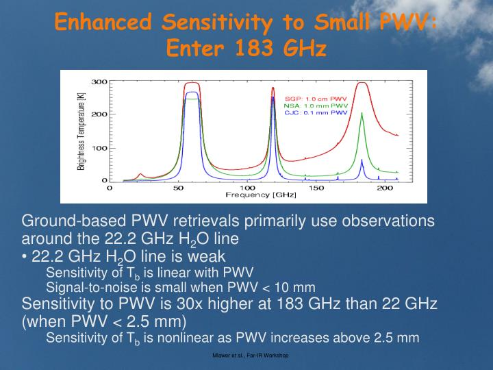Enhanced Sensitivity to Small PWV: