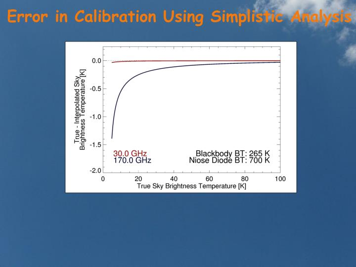 Error in Calibration Using Simplistic Analysis