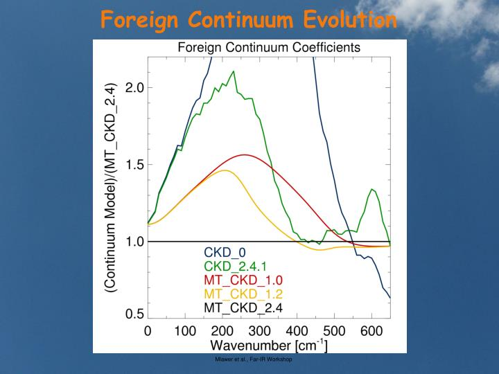 Foreign Continuum Evolution