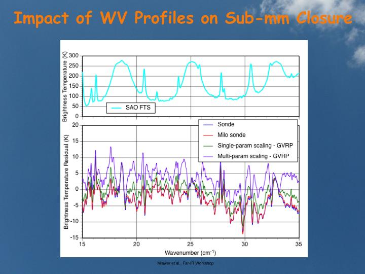Impact of WV Profiles on Sub-mm Closure