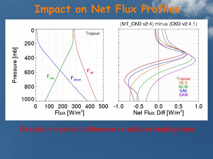 Impact on Net Flux Profiles