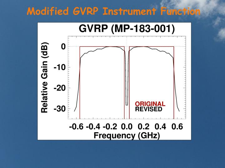 Modified GVRP Instrument Function
