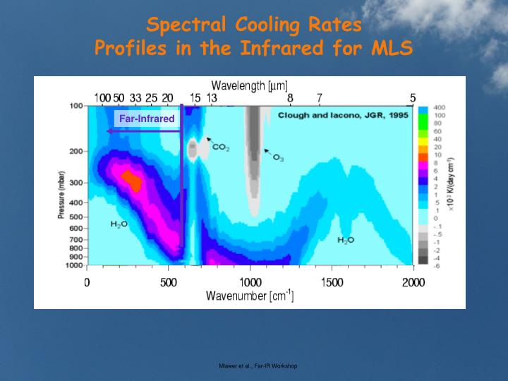Spectral cooling rates profiles in the infrared for mls