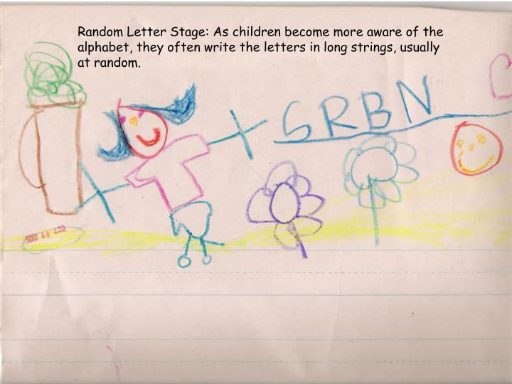 Random Letter Stage: As children become more aware of the alphabet, they often write the letters in long strings, usually at random.