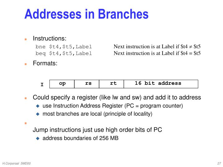 Addresses in Branches