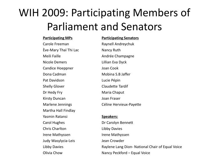 WIH 2009: Participating Members of Parliament and Senators