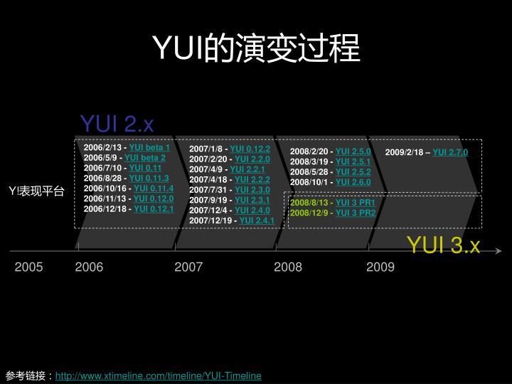 YUI 2.x