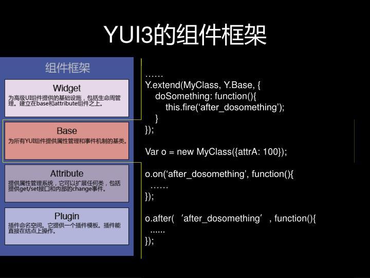 function MyClass(){