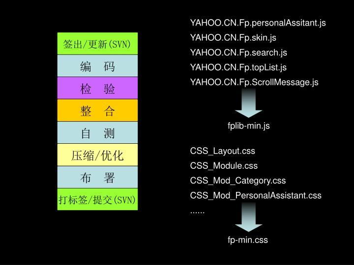 YAHOO.CN.Fp.personalAssitant.js