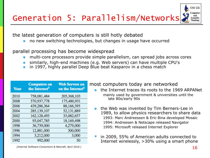 Generation 5: Parallelism/Networks