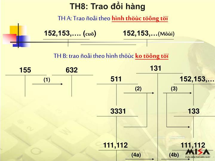 TH8: Trao đổi hàng