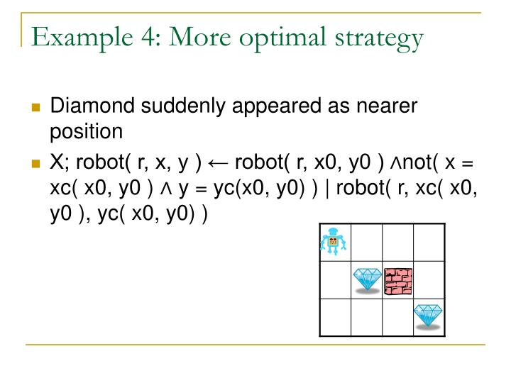 Example 4: More optimal strategy