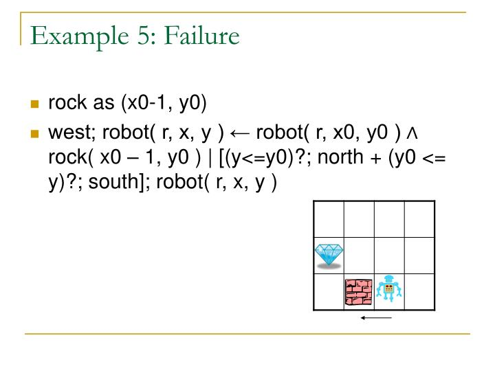 Example 5: Failure