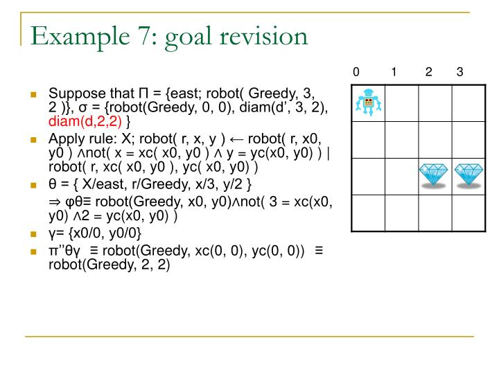 Example 7: goal revision