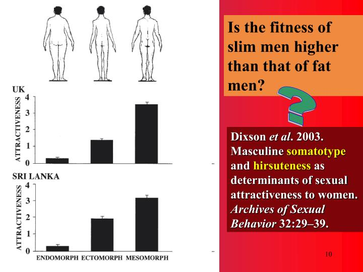 Is the fitness of slim men higher than that of fat men?