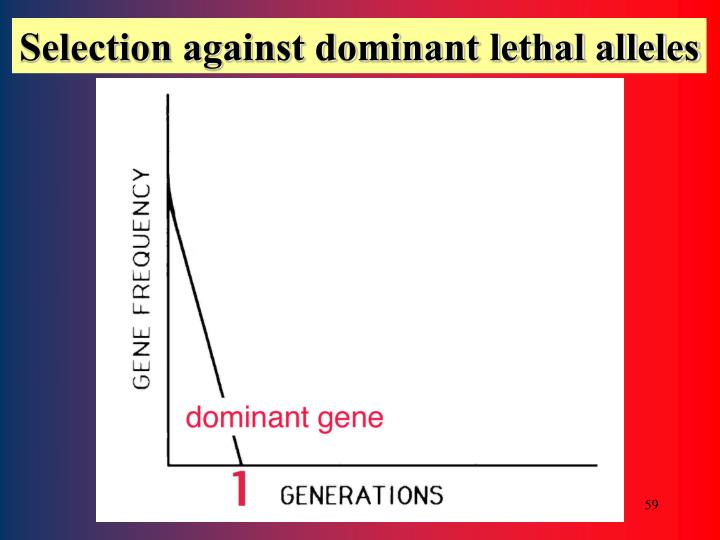 Selection against dominant lethal alleles
