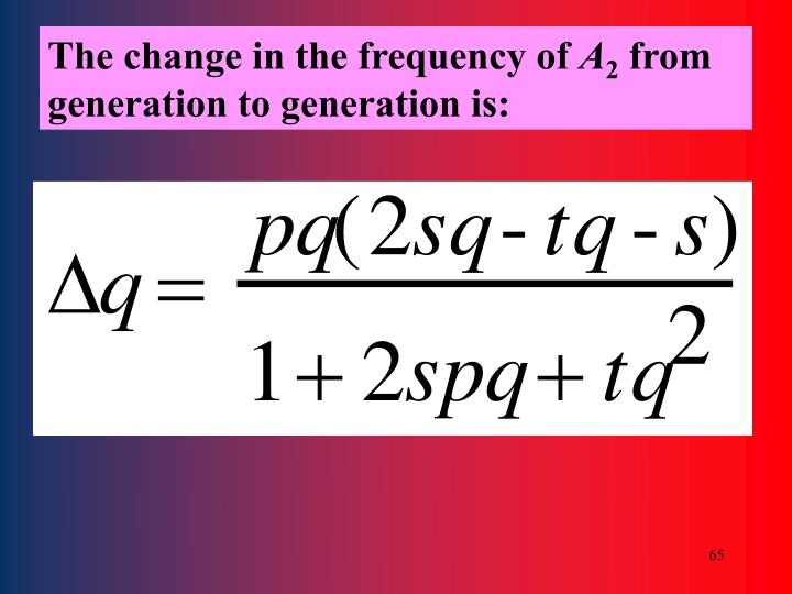 The change in the frequency of