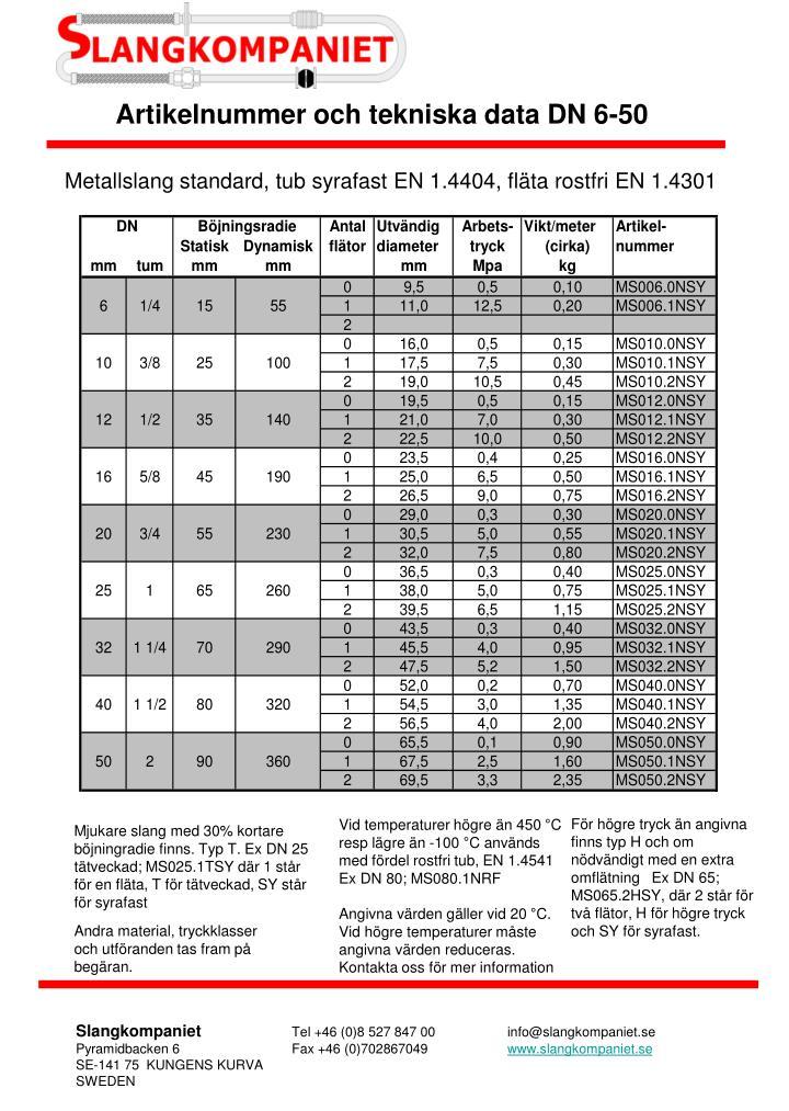 Artikelnummer och tekniska data DN 6-50