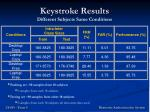 keystroke results different subjects same conditions