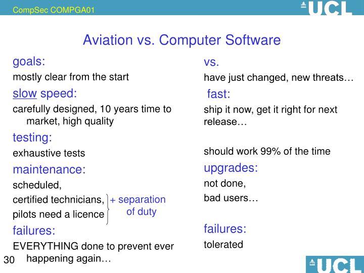 Aviation vs. Computer Software